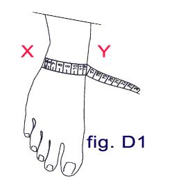 fig. d1